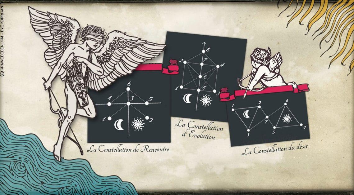 Divination Tarot damour pour les laissons